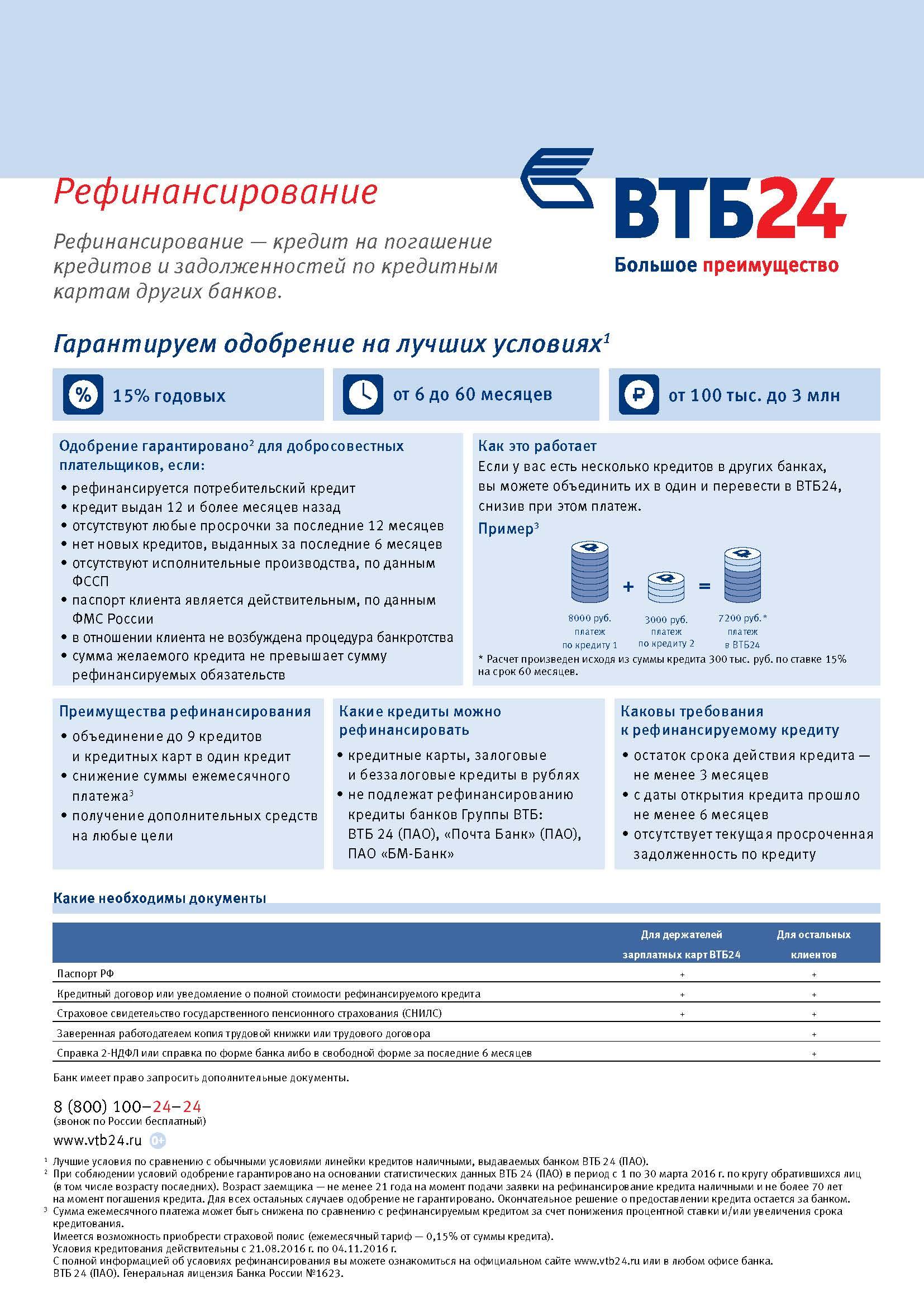 Калькулятор досрочного погашения кредита ВТБ 24 66